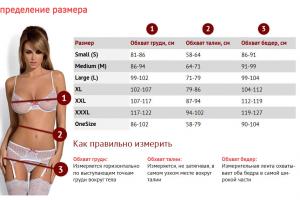 Размерные таблицы нижнего белья